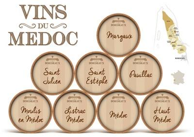 Bordeaux Wein aus dem Medoc oder Haut Medoc beim Weinversand Vinatis kaufen;